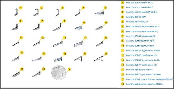 Схема системы B5 Combitech Консоли