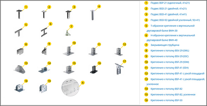Схема системы B5 Combitech Подвесы и крепления к потолку