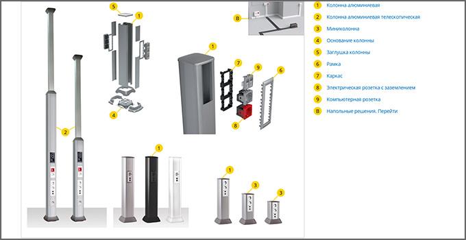 Схема системы BIS. Алюминиевые колонны