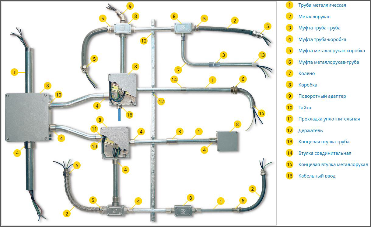 Схема системы Cosmec