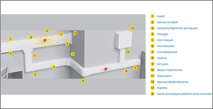 Схема системы In Liner Front