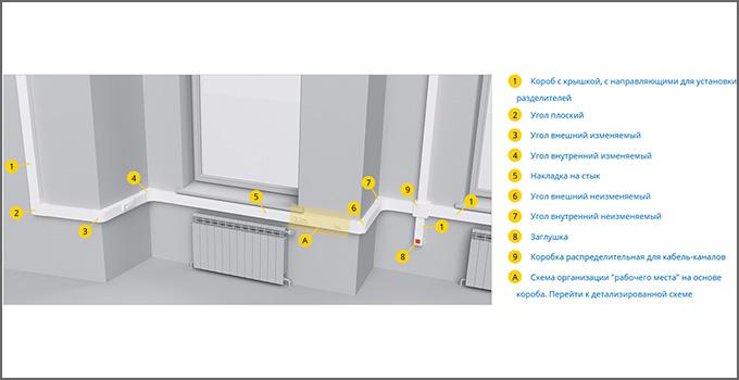 Схема системы In Liner Classic