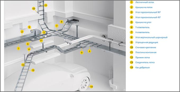 Схема системы L5 Combitech