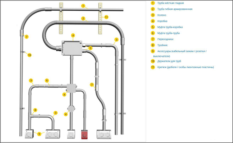 Схема системы Express